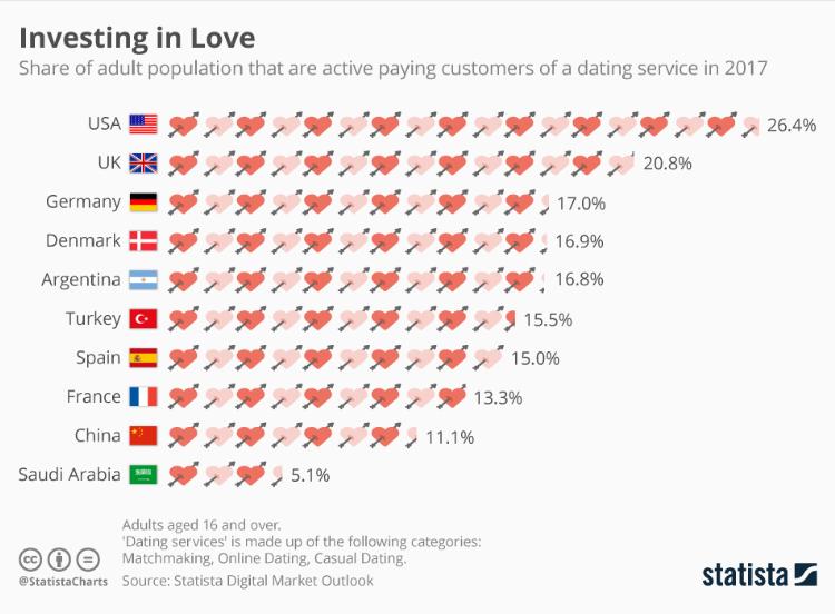 investing_love